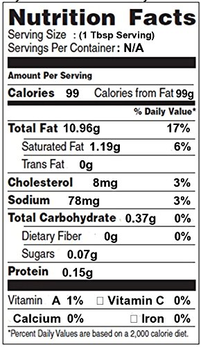 nutritional content